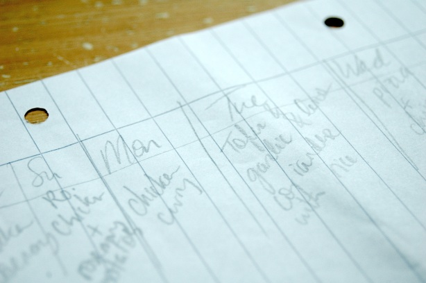 Menu Plan Example, Menu Planning, How to Menu Plan, Menu Plan Ideas