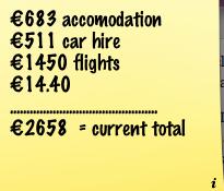 canada trip cost total